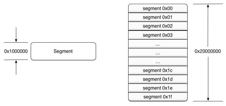 segment_range